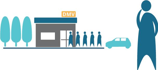 dmv-line